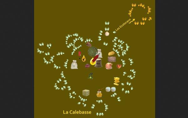 On a monté un collectif d'Achat Local et Écologique : la calebasse